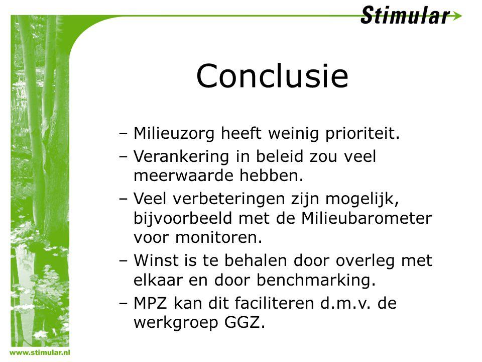 Conclusie –Milieuzorg heeft weinig prioriteit. –Verankering in beleid zou veel meerwaarde hebben. –Veel verbeteringen zijn mogelijk, bijvoorbeeld met