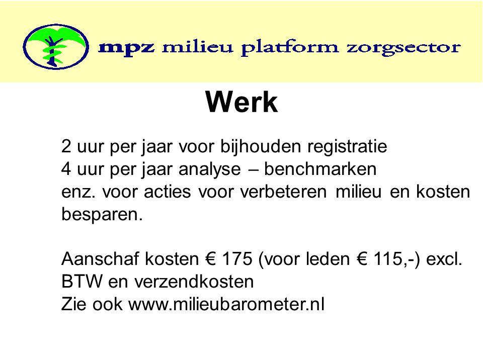 Werk 2 uur per jaar voor bijhouden registratie 4 uur per jaar analyse – benchmarken enz.