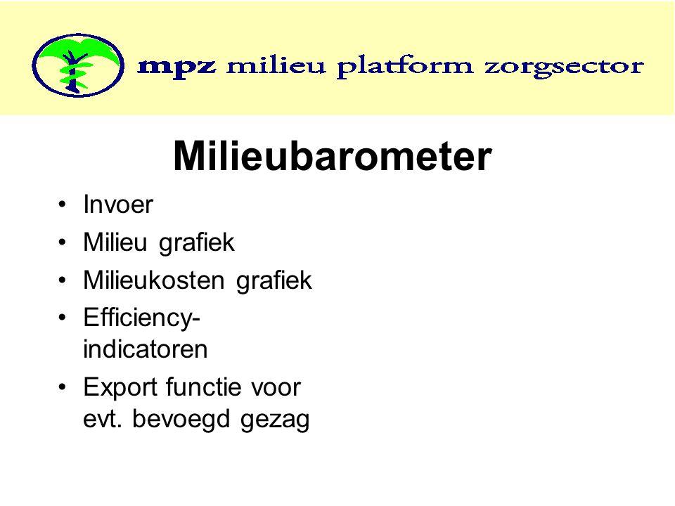 Milieubarometer Invoer Milieu grafiek Milieukosten grafiek Efficiency- indicatoren Export functie voor evt.