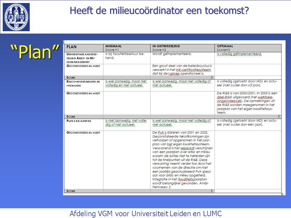 Heeft de milieucoördinator een toekomst? Afdeling VGM voor Universiteit Leiden en LUMC Plan