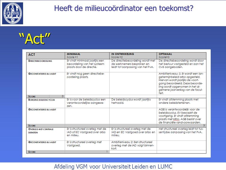 Heeft de milieucoördinator een toekomst? Afdeling VGM voor Universiteit Leiden en LUMC Act