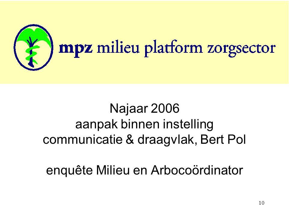 10 Najaar 2006 aanpak binnen instelling communicatie & draagvlak, Bert Pol enquête Milieu en Arbocoördinator