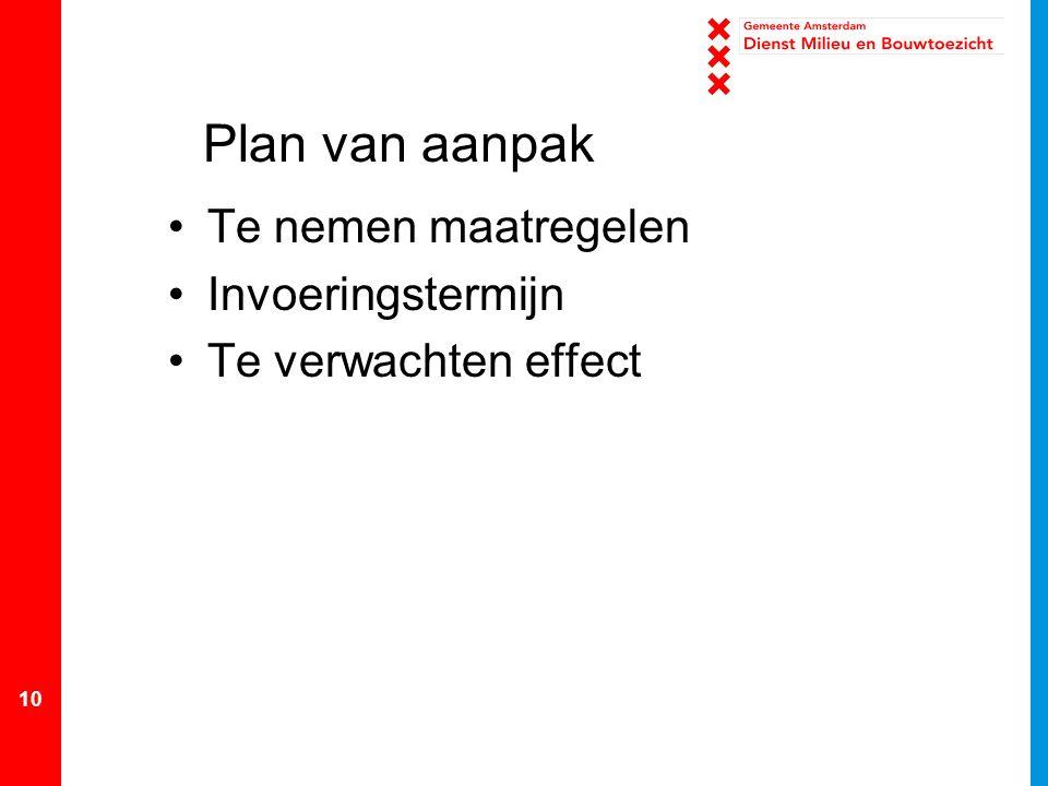10 Plan van aanpak Te nemen maatregelen Invoeringstermijn Te verwachten effect