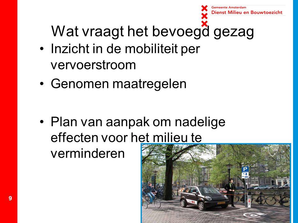 9 Wat vraagt het bevoegd gezag Inzicht in de mobiliteit per vervoerstroom Genomen maatregelen Plan van aanpak om nadelige effecten voor het milieu te verminderen