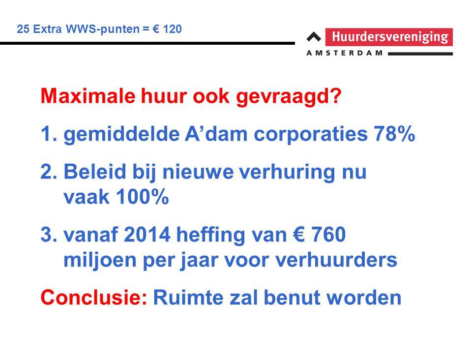 25 Extra WWS-punten = € 120 Maximale huur ook gevraagd? 1.gemiddelde A'dam corporaties 78% 2.Beleid bij nieuwe verhuring nu vaak 100% 3.vanaf 2014 hef