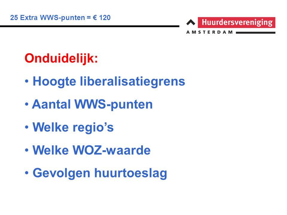 25 Extra WWS-punten = € 120 Op basis van schaarste deze gebieden: Dit plan is helft van de ambtelijke Heroverweging uit maart 2010