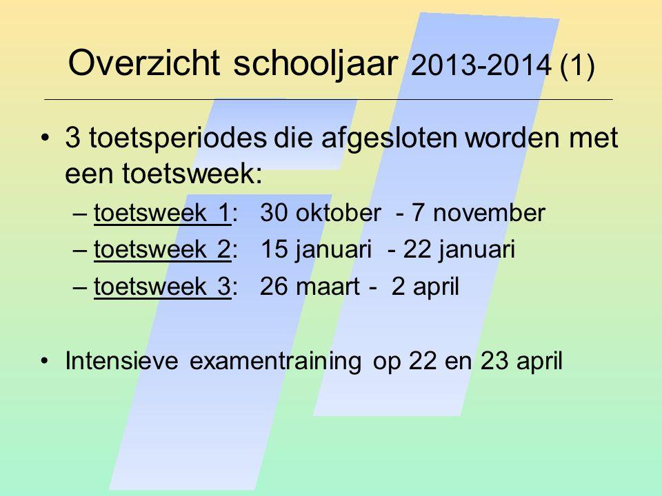 Overzicht schooljaar 2013-2014 (1) 3 toetsperiodes die afgesloten worden met een toetsweek: –toetsweek 1: 30 oktober - 7 november –toetsweek 2: 15 januari - 22 januari –toetsweek 3: 26 maart - 2 april Intensieve examentraining op 22 en 23 april