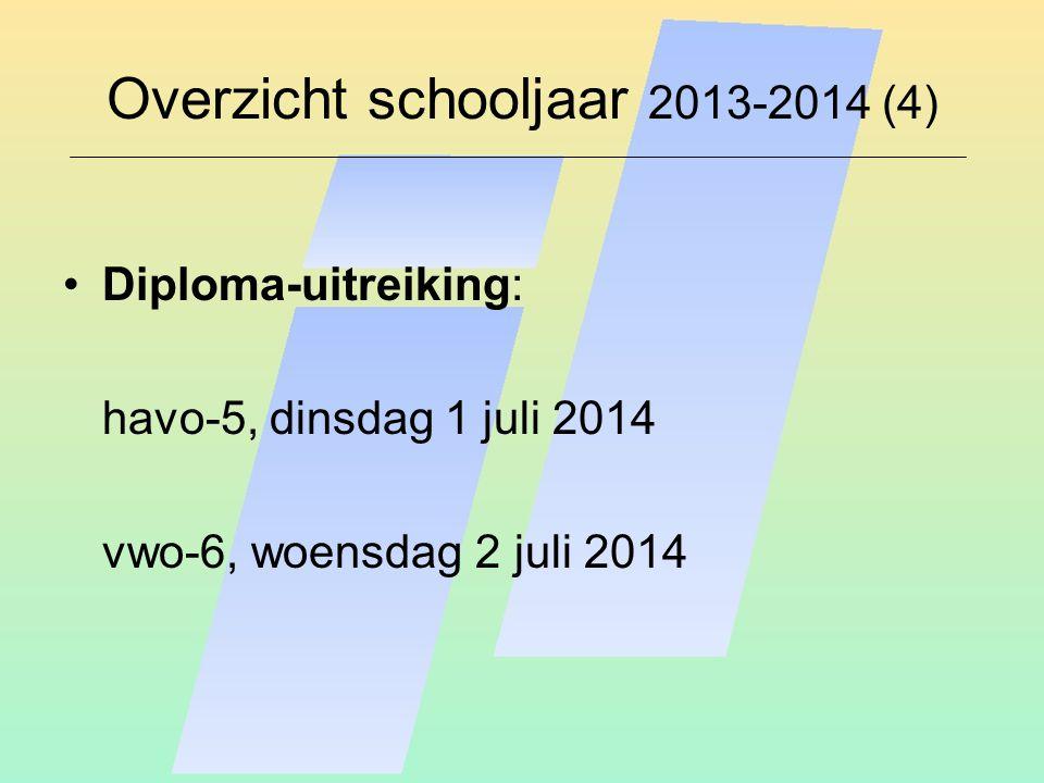 Overzicht schooljaar 2013-2014 (4) Diploma-uitreiking: havo-5, dinsdag 1 juli 2014 vwo-6, woensdag 2 juli 2014