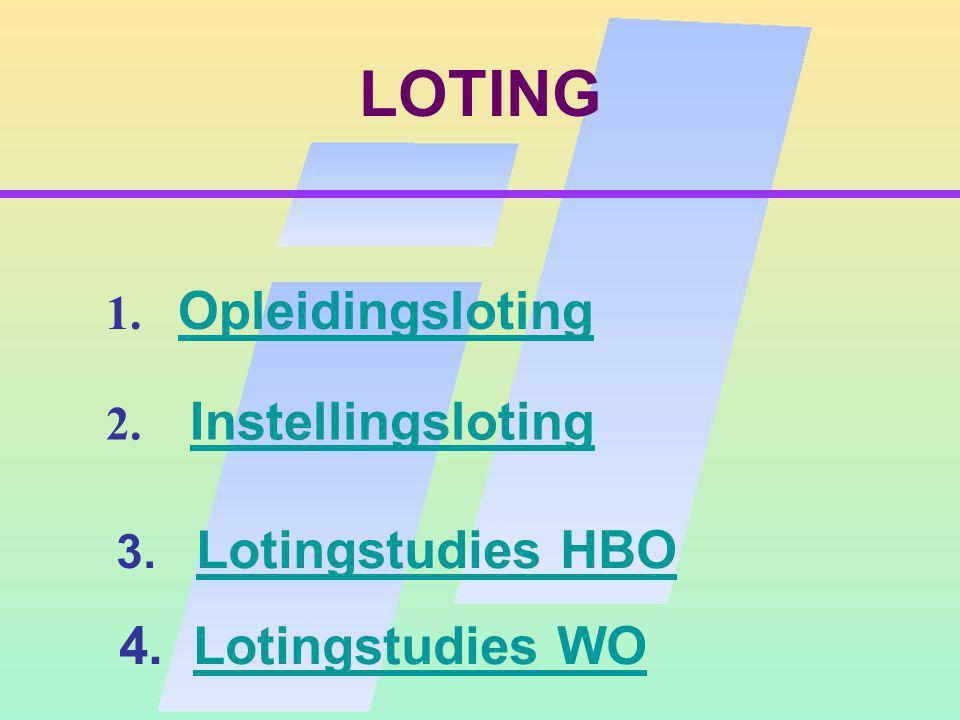 LOTING 1.Opleidingsloting Opleidingsloting 2. Instellingsloting Instellingsloting 3.
