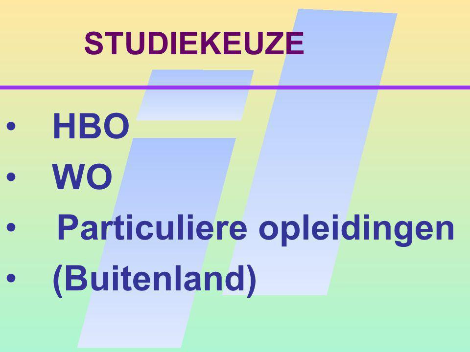 STUDIEKEUZE HBO WO Particuliere opleidingen (Buitenland)