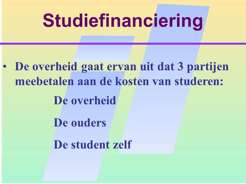 Studiefinanciering Tegemoetkoming tot en met 30  6  2013 Studiefinanciering + OV vanaf 1  9  2013 Aanvraag overbrugging Op 1-7-2013 jonger dan 18 jaar: Studiefinanciering + OV vanaf 1  10  2013 18+ leerlingen.