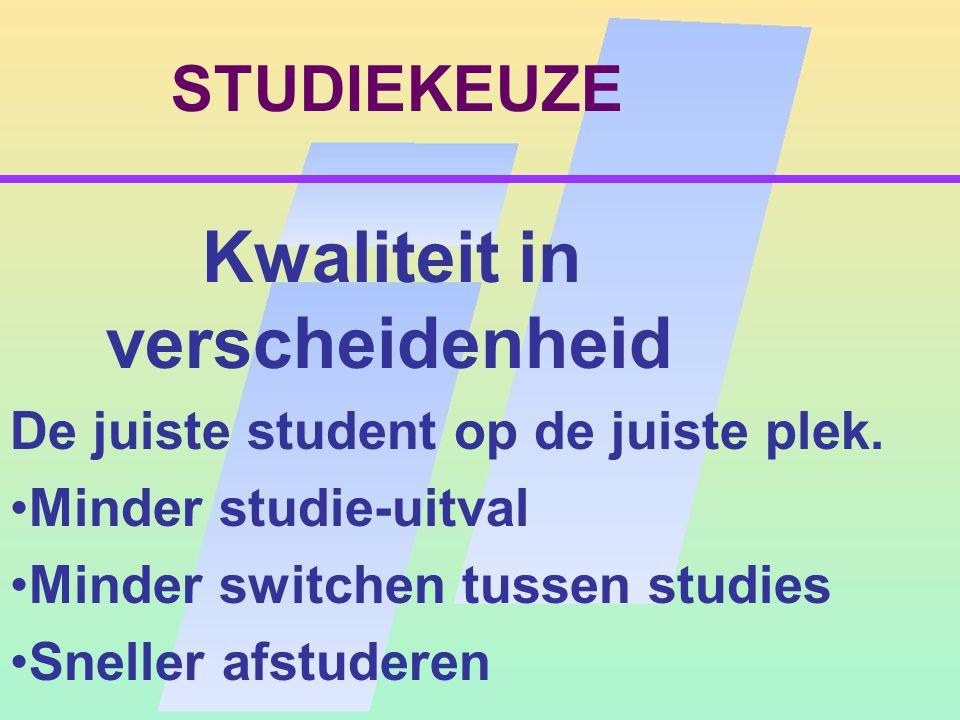 STUDIEKEUZE Heb je al een keuze gemaakt?