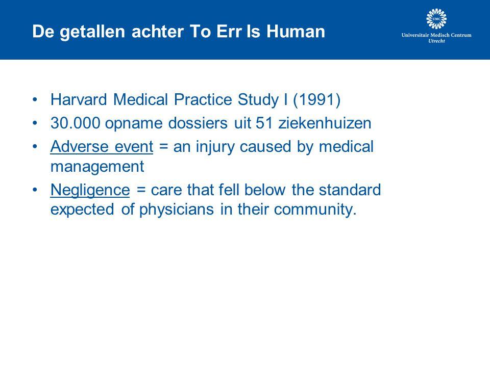 De getallen achter To Err Is Human Harvard Medical Practice Study I (1991) 30.000 opname dossiers uit 51 ziekenhuizen Adverse event = an injury caused