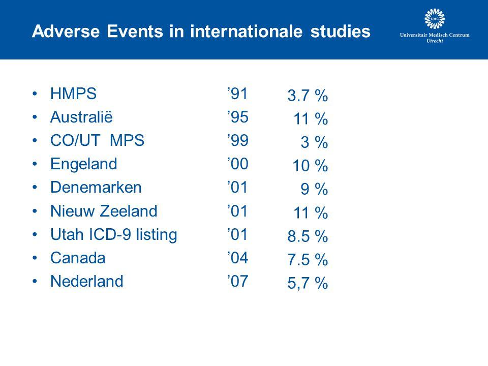 Adverse Events in internationale studies HMPS'91 Australië'95 CO/UT MPS'99 Engeland'00 Denemarken '01 Nieuw Zeeland'01 Utah ICD-9 listing '01 Canada'0