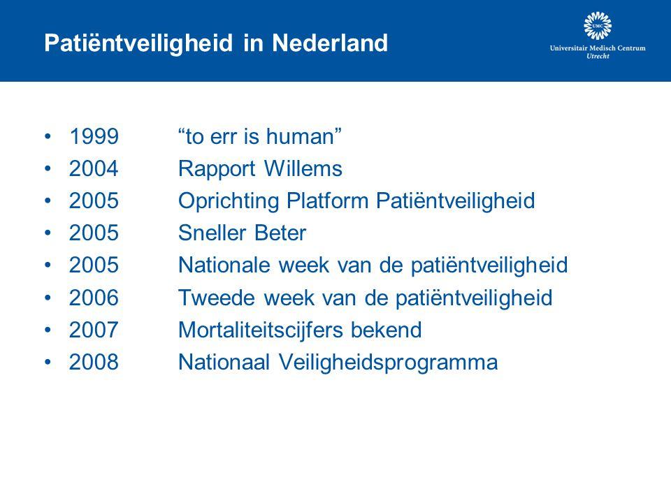 """Patiëntveiligheid in Nederland 1999 """"to err is human"""" 2004Rapport Willems 2005Oprichting Platform Patiëntveiligheid 2005Sneller Beter 2005Nationale we"""