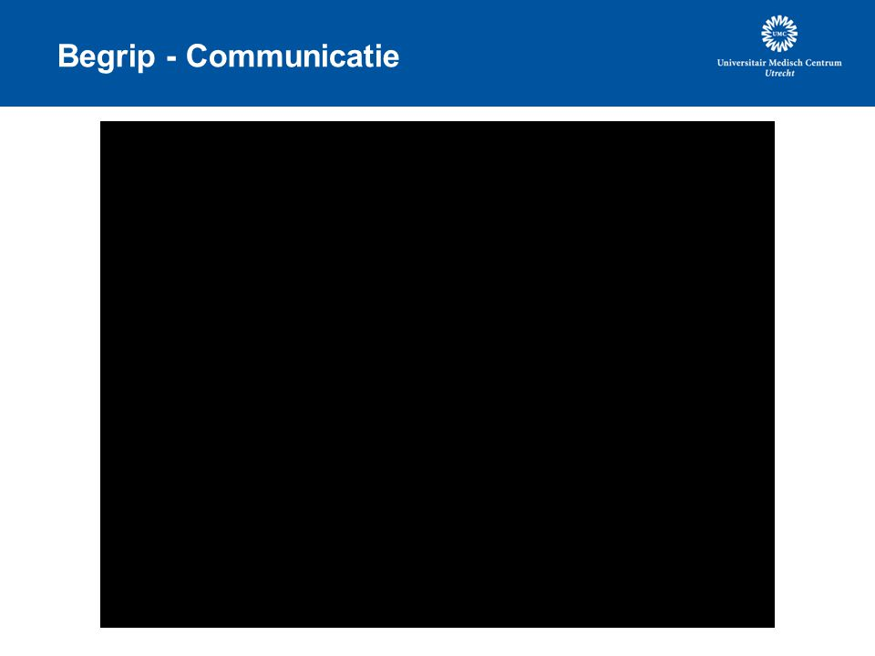 Begrip - Communicatie