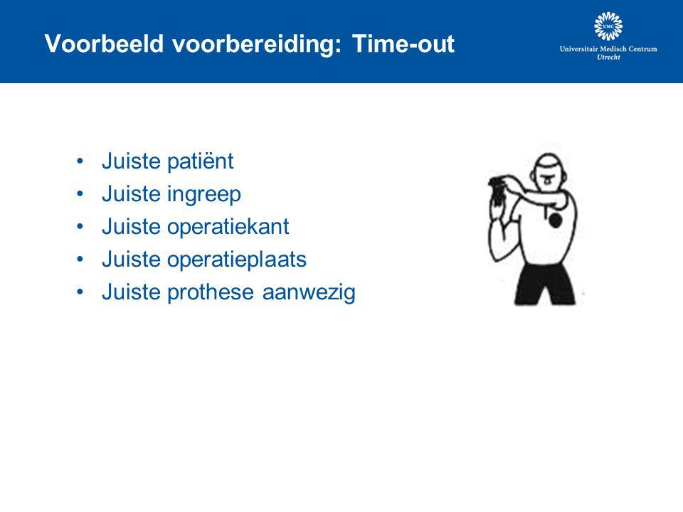 Voorbeeld voorbereiding: Time-out Juiste patiënt Juiste ingreep Juiste operatiekant Juiste operatieplaats Juiste prothese aanwezig