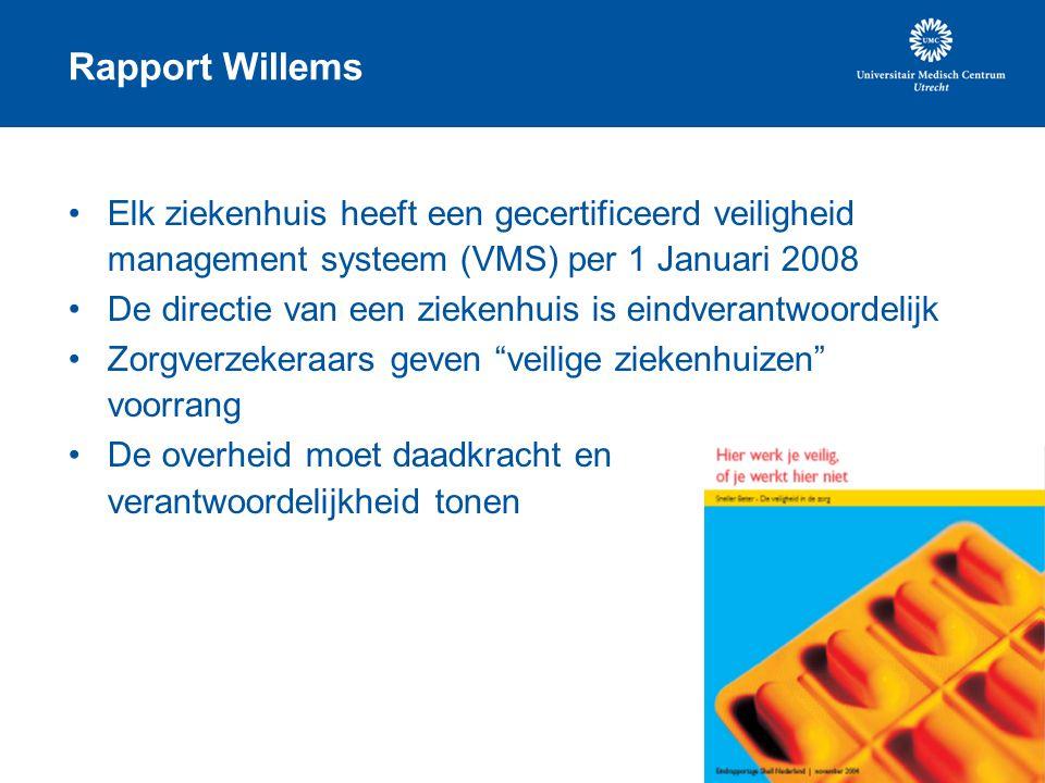 Rapport Willems Elk ziekenhuis heeft een gecertificeerd veiligheid management systeem (VMS) per 1 Januari 2008 De directie van een ziekenhuis is eindv