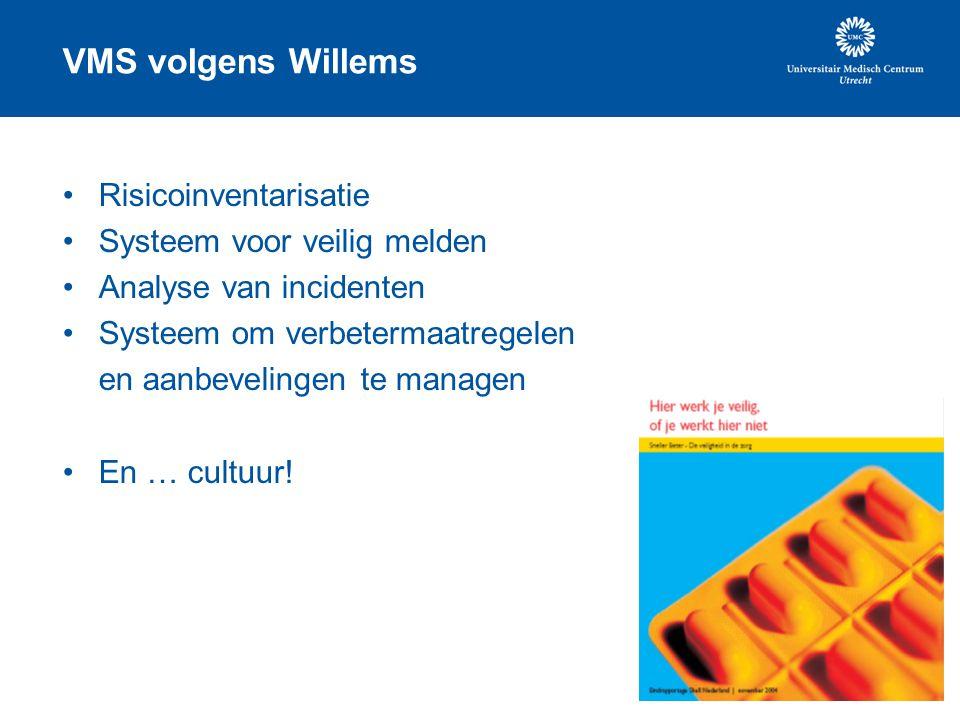 VMS volgens Willems Risicoinventarisatie Systeem voor veilig melden Analyse van incidenten Systeem om verbetermaatregelen en aanbevelingen te managen