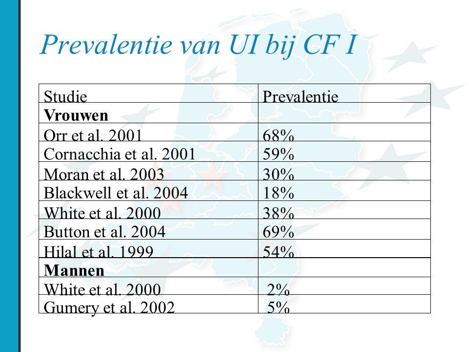 Prevalentie van UI bij CF I 54%Hilal et al. 1999 69%Button et al. 2004 38%White et al. 2000 18%Blackwell et al. 2004 30%Moran et al. 2003 59%Cornacchi