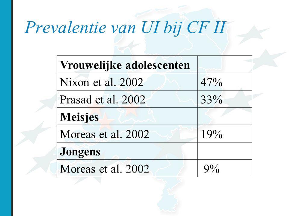 Prevalentie van UI bij CF II Vrouwelijke adolescenten Nixon et al. 200247% Prasad et al. 200233% Meisjes Moreas et al. 200219% Jongens Moreas et al. 2