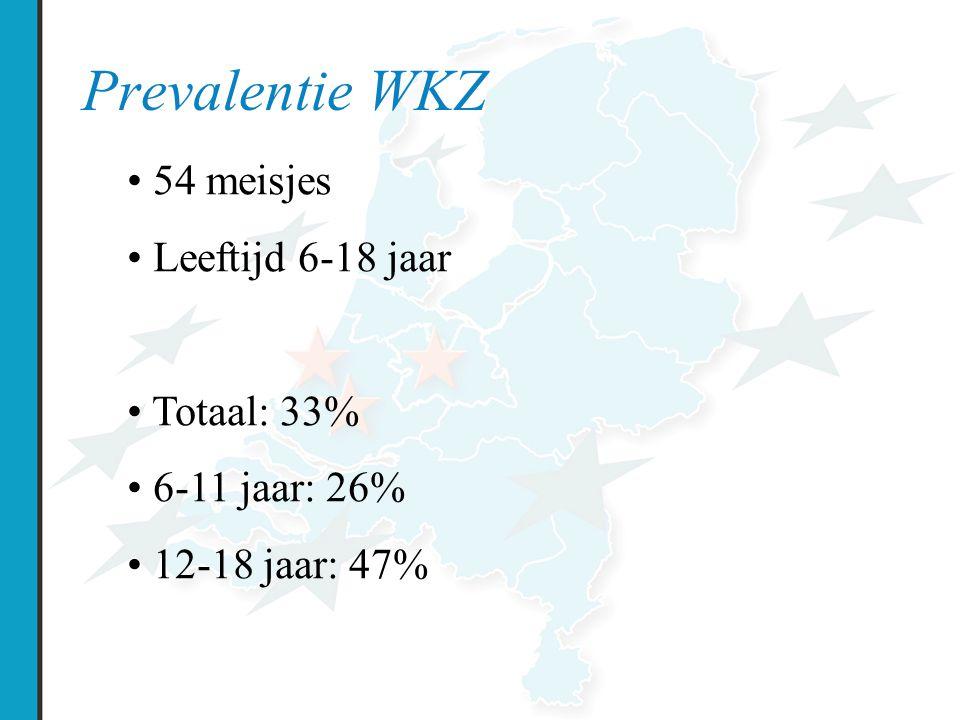 zz SUI Gemengd(UUI+SUI) UUI 40 % 25 % Overig 10% Enige getallen…