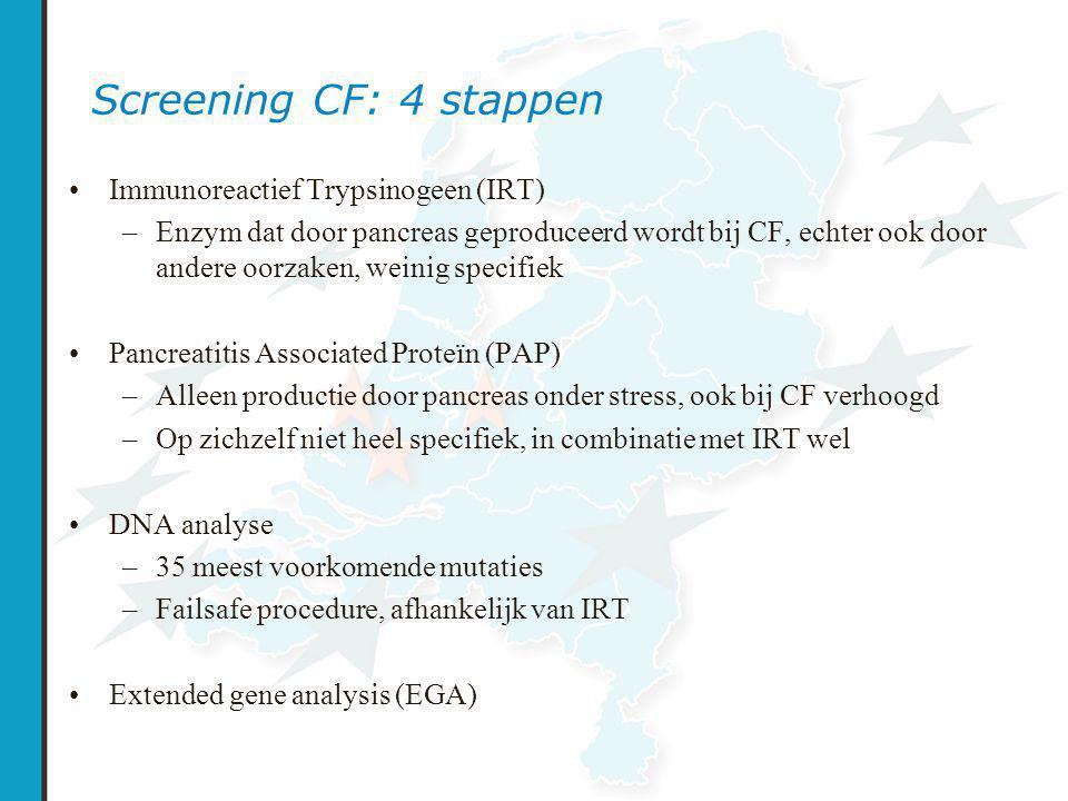 Screening CF: 4 stappen Immunoreactief Trypsinogeen (IRT) –Enzym dat door pancreas geproduceerd wordt bij CF, echter ook door andere oorzaken, weinig specifiek Pancreatitis Associated Proteïn (PAP) –Alleen productie door pancreas onder stress, ook bij CF verhoogd –Op zichzelf niet heel specifiek, in combinatie met IRT wel DNA analyse –35 meest voorkomende mutaties –Failsafe procedure, afhankelijk van IRT Extended gene analysis (EGA)