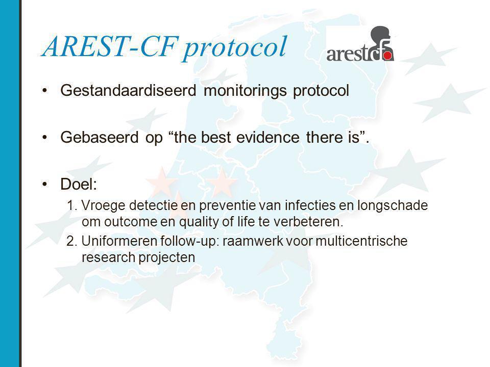 AREST-CF protocol Gestandaardiseerd monitorings protocol Gebaseerd op the best evidence there is .