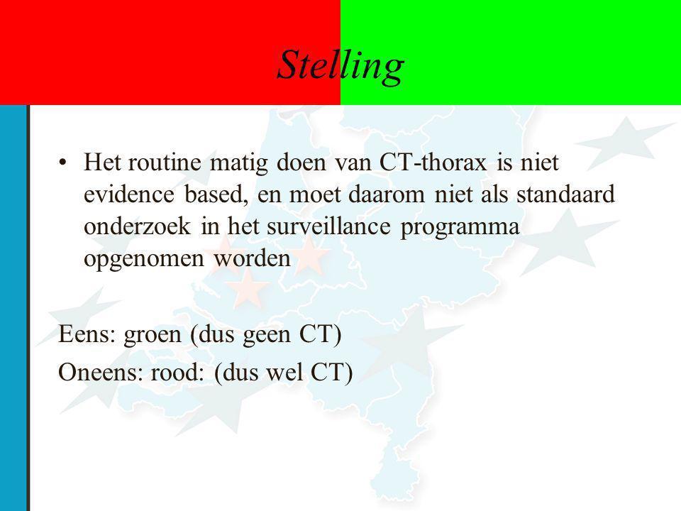 Stelling Het routine matig doen van CT-thorax is niet evidence based, en moet daarom niet als standaard onderzoek in het surveillance programma opgenomen worden Eens: groen (dus geen CT) Oneens: rood: (dus wel CT)