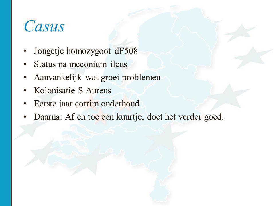 Casus Jongetje homozygoot dF508 Status na meconium ileus Aanvankelijk wat groei problemen Kolonisatie S Aureus Eerste jaar cotrim onderhoud Daarna: Af en toe een kuurtje, doet het verder goed.