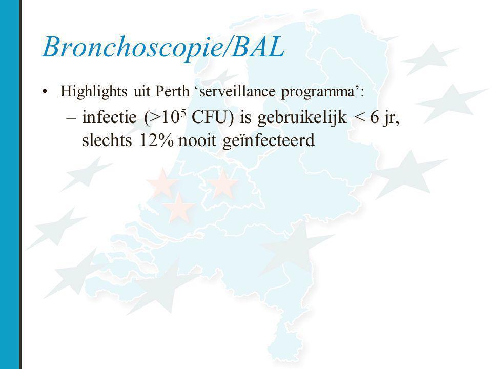 Bronchoscopie/BAL Highlights uit Perth 'serveillance programma': –infectie (>10 5 CFU) is gebruikelijk < 6 jr, slechts 12% nooit geïnfecteerd