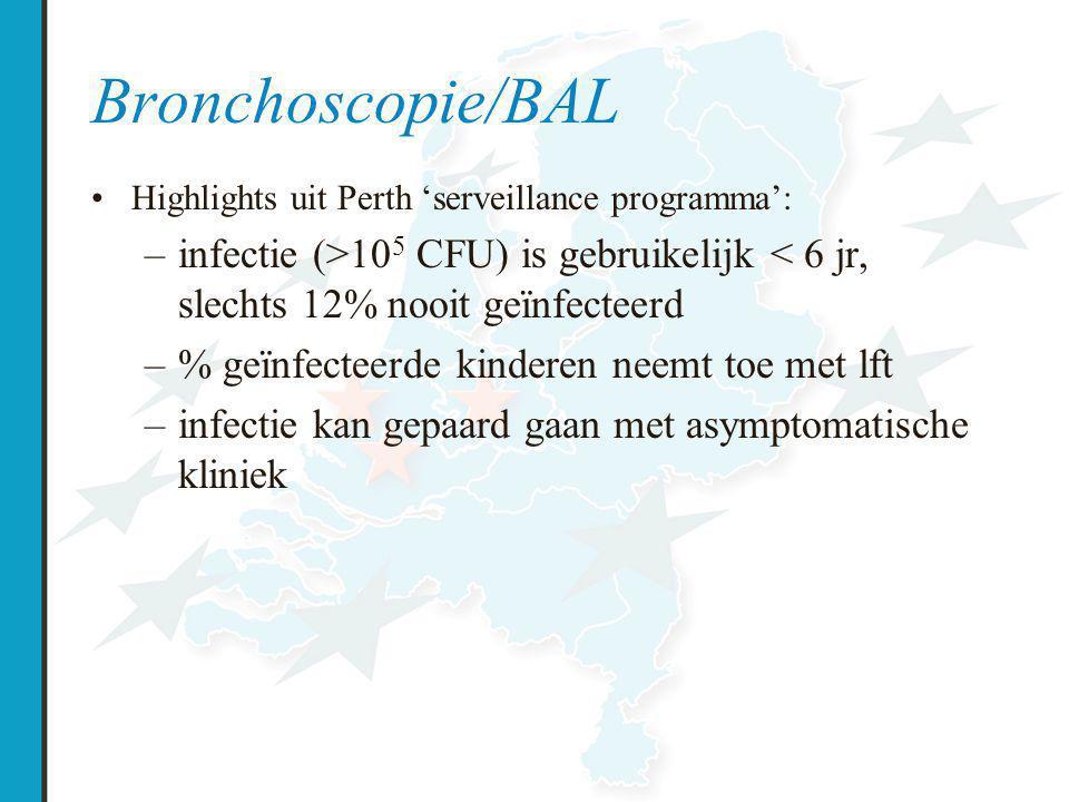 Bronchoscopie/BAL Highlights uit Perth 'serveillance programma': –infectie (>10 5 CFU) is gebruikelijk < 6 jr, slechts 12% nooit geïnfecteerd –% geïnfecteerde kinderen neemt toe met lft –infectie kan gepaard gaan met asymptomatische kliniek