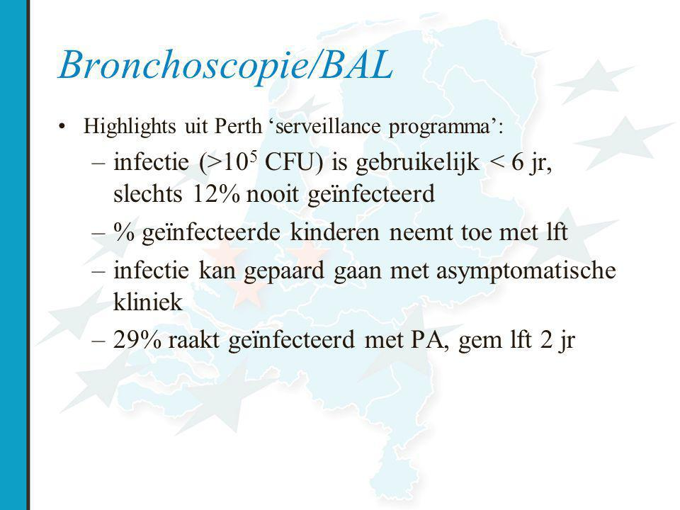 Bronchoscopie/BAL Highlights uit Perth 'serveillance programma': –infectie (>10 5 CFU) is gebruikelijk < 6 jr, slechts 12% nooit geïnfecteerd –% geïnfecteerde kinderen neemt toe met lft –infectie kan gepaard gaan met asymptomatische kliniek –29% raakt geïnfecteerd met PA, gem lft 2 jr
