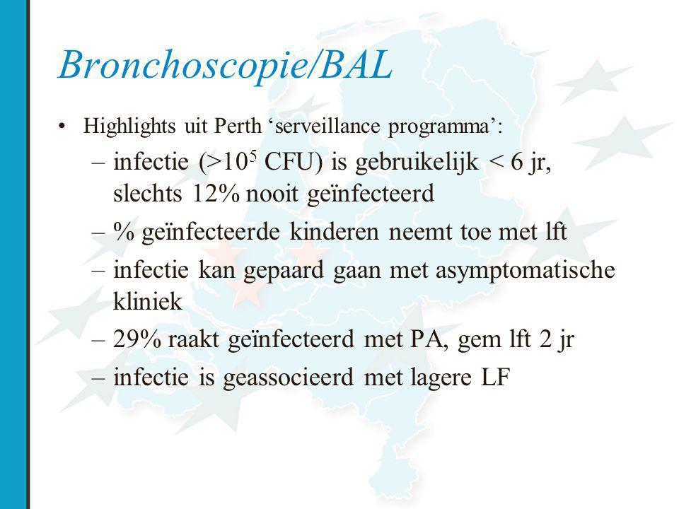 Bronchoscopie/BAL Highlights uit Perth 'serveillance programma': –infectie (>10 5 CFU) is gebruikelijk < 6 jr, slechts 12% nooit geïnfecteerd –% geïnfecteerde kinderen neemt toe met lft –infectie kan gepaard gaan met asymptomatische kliniek –29% raakt geïnfecteerd met PA, gem lft 2 jr –infectie is geassocieerd met lagere LF