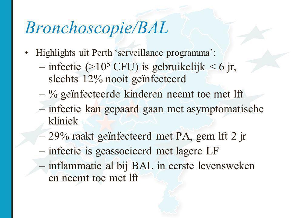 Bronchoscopie/BAL Highlights uit Perth 'serveillance programma': –infectie (>10 5 CFU) is gebruikelijk < 6 jr, slechts 12% nooit geïnfecteerd –% geïnfecteerde kinderen neemt toe met lft –infectie kan gepaard gaan met asymptomatische kliniek –29% raakt geïnfecteerd met PA, gem lft 2 jr –infectie is geassocieerd met lagere LF –inflammatie al bij BAL in eerste levensweken en neemt toe met lft