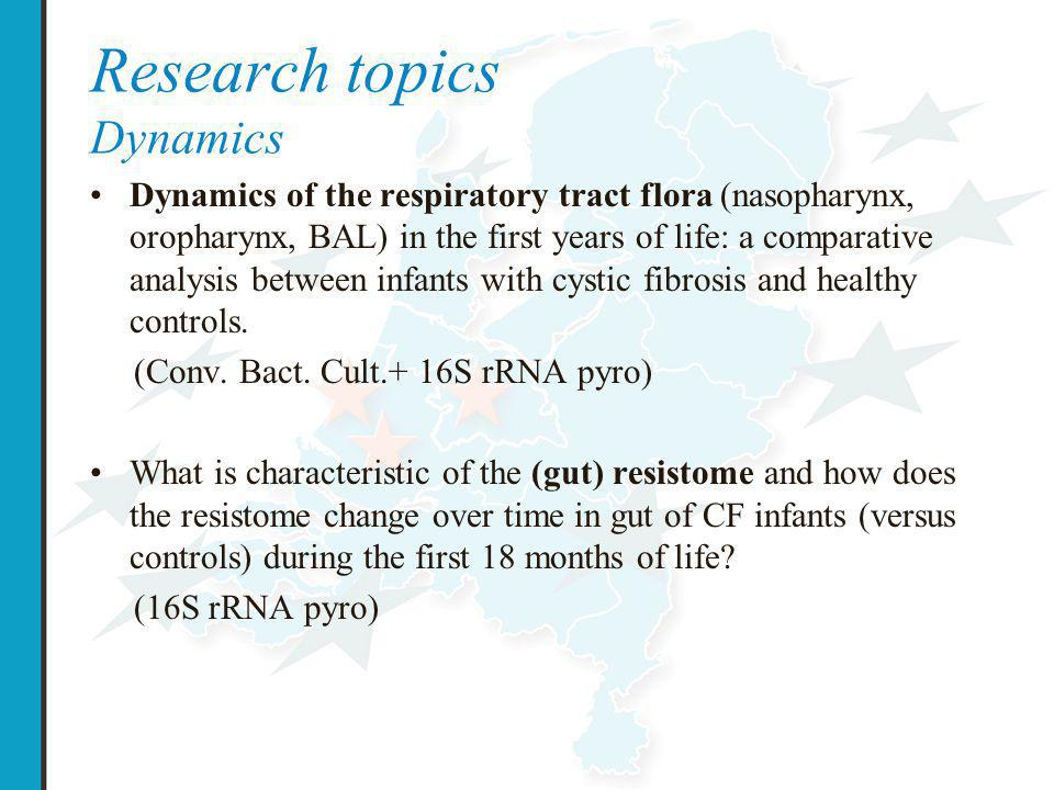 Research topics Dynamics Dynamics of the respiratory tract flora (nasopharynx, oropharynx, BAL) in the first years of life: a comparative analysis bet