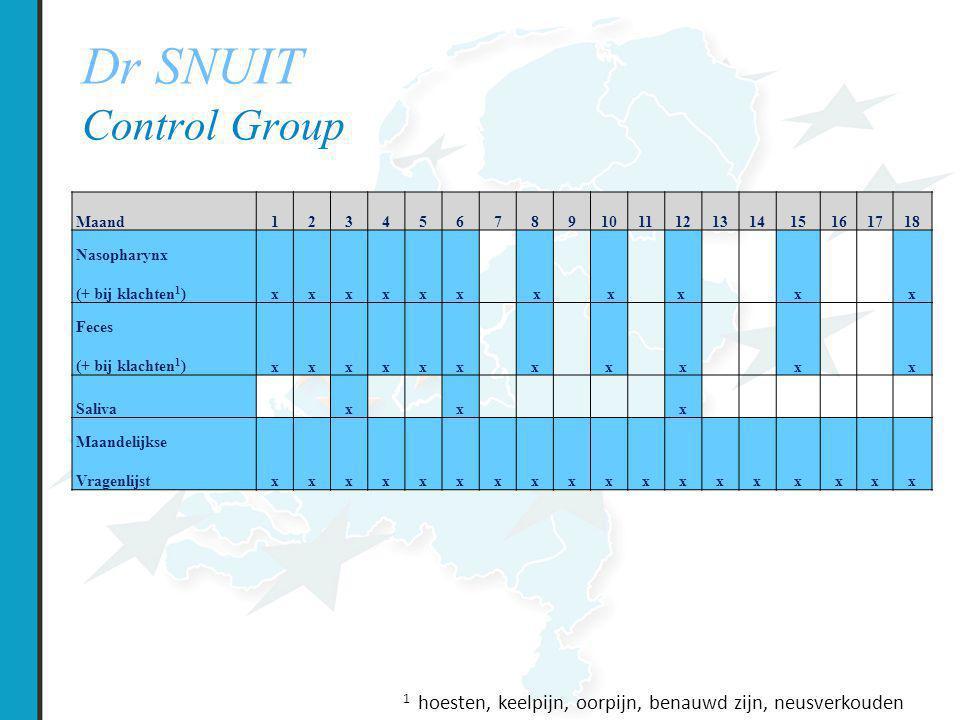 Maand123456789101112131415161718 Nasopharynx (+ bij klachten 1 ) xxxxxx x x x xx Feces (+ bij klachten 1 ) xxxxxxxxxxx Salivaxxx Maandelijkse Vragenlijstxxxxxxxxxxxxxxxxxx Dr SNUIT Control Group 1 hoesten, keelpijn, oorpijn, benauwd zijn, neusverkouden