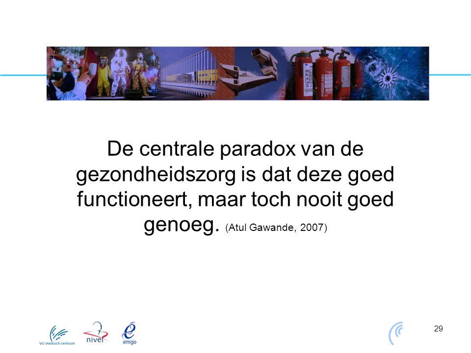 29 De centrale paradox van de gezondheidszorg is dat deze goed functioneert, maar toch nooit goed genoeg. (Atul Gawande, 2007)