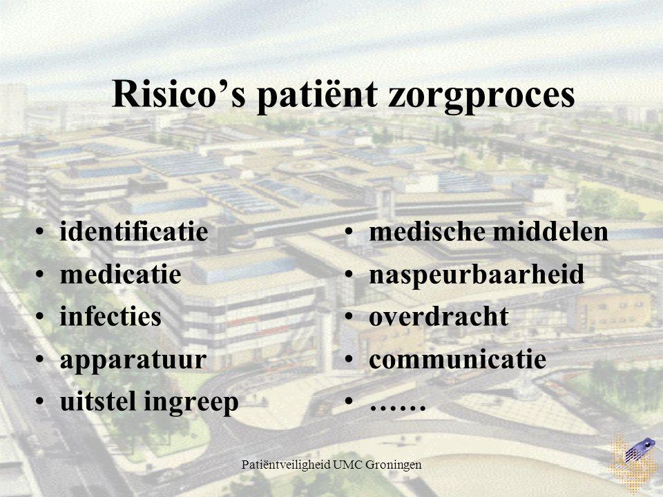 Patiëntveiligheid UMC Groningen Risico's patiënt zorgproces identificatie medicatie infecties apparatuur uitstel ingreep medische middelen naspeurbaarheid overdracht communicatie ……