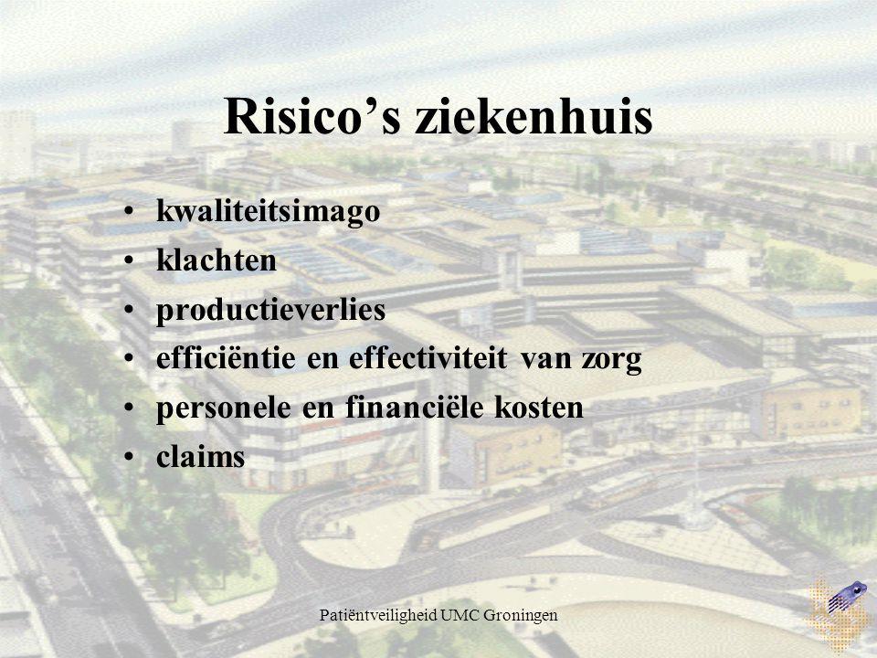 Patiëntveiligheid UMC Groningen Risico's ziekenhuis kwaliteitsimago klachten productieverlies efficiëntie en effectiviteit van zorg personele en financiële kosten claims