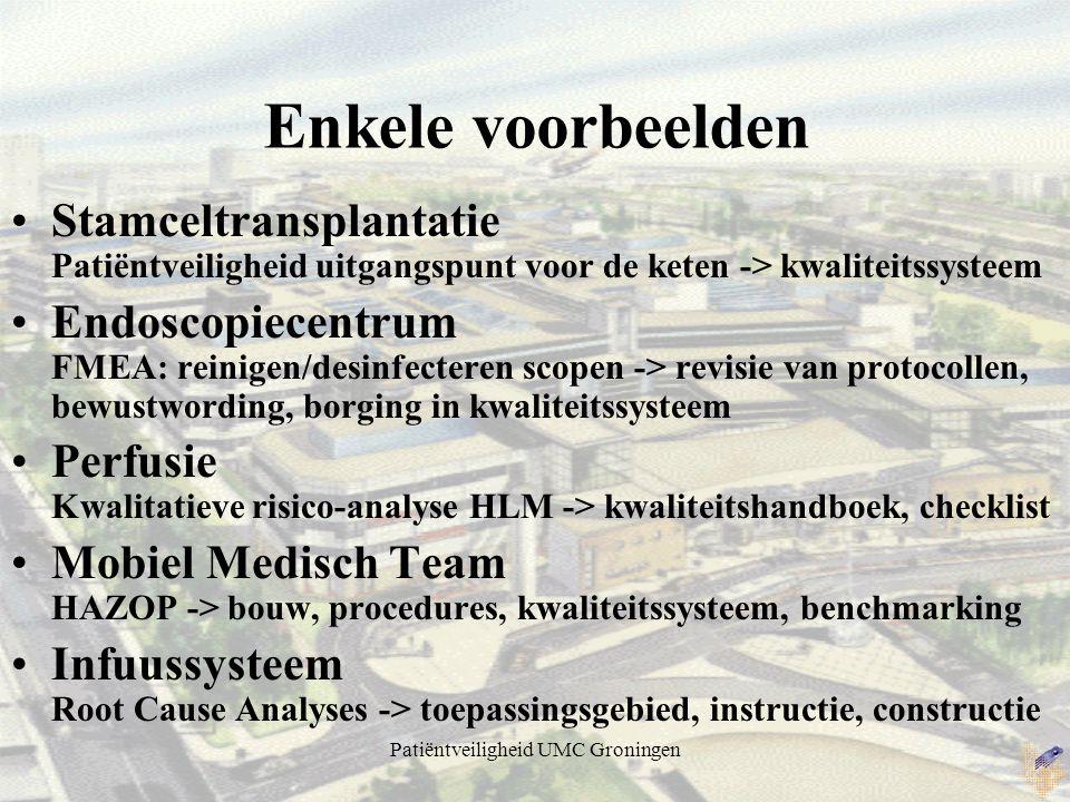 Patiëntveiligheid UMC Groningen Enkele voorbeelden Stamceltransplantatie Patiëntveiligheid uitgangspunt voor de keten -> kwaliteitssysteem Endoscopiecentrum FMEA: reinigen/desinfecteren scopen -> revisie van protocollen, bewustwording, borging in kwaliteitssysteem Perfusie Kwalitatieve risico-analyse HLM -> kwaliteitshandboek, checklist Mobiel Medisch Team HAZOP -> bouw, procedures, kwaliteitssysteem, benchmarking Infuussysteem Root Cause Analyses -> toepassingsgebied, instructie, constructie