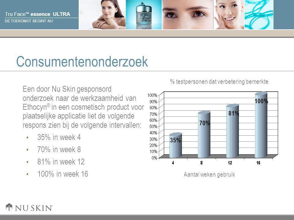 © 2001 Nu Skin International, Inc Tru Face ™ essence ULTRA DE TOEKOMST BEGINT NU Aantal weken gebruik % testpersonen dat verbetering bemerkte Consumen