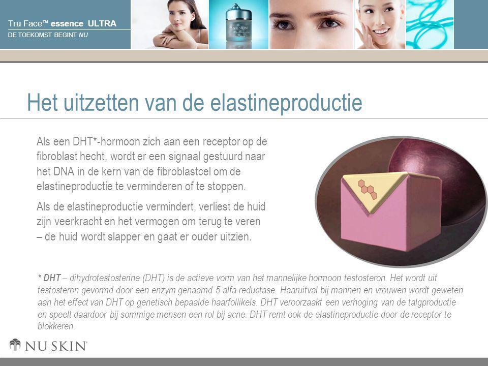 © 2001 Nu Skin International, Inc Tru Face ™ essence ULTRA DE TOEKOMST BEGINT NU Het uitzetten van de elastineproductie Als een DHT*-hormoon zich aan