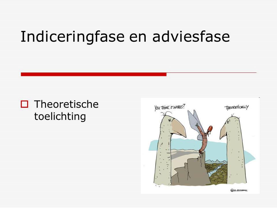 Indiceringfase en adviesfase  Theoretische toelichting