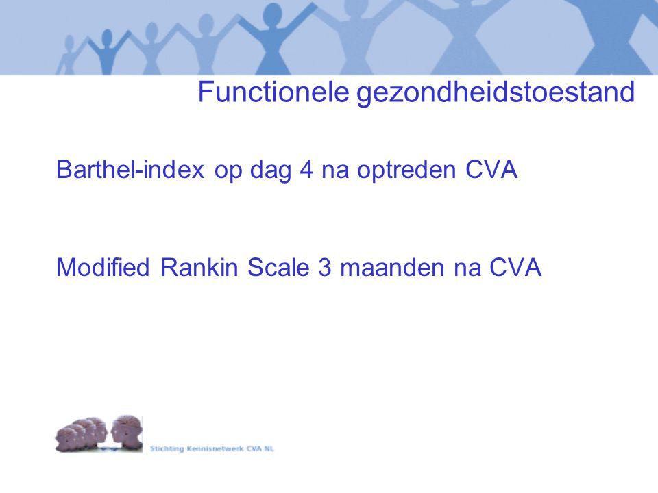 Functionele gezondheidstoestand Barthel-index op dag 4 na optreden CVA Modified Rankin Scale 3 maanden na CVA