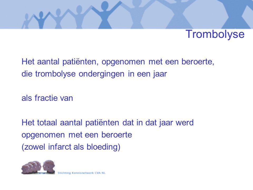 Trombolyse Het aantal patiënten, opgenomen met een beroerte, die trombolyse ondergingen in een jaar als fractie van Het totaal aantal patiënten dat in dat jaar werd opgenomen met een beroerte (zowel infarct als bloeding)
