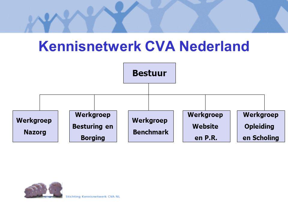 Kennisnetwerk CVA Nederland Bestuur Werkgroep Besturing en Borging Werkgroep Benchmark Werkgroep Website en P.R. Werkgroep Opleiding en Scholing Werkg