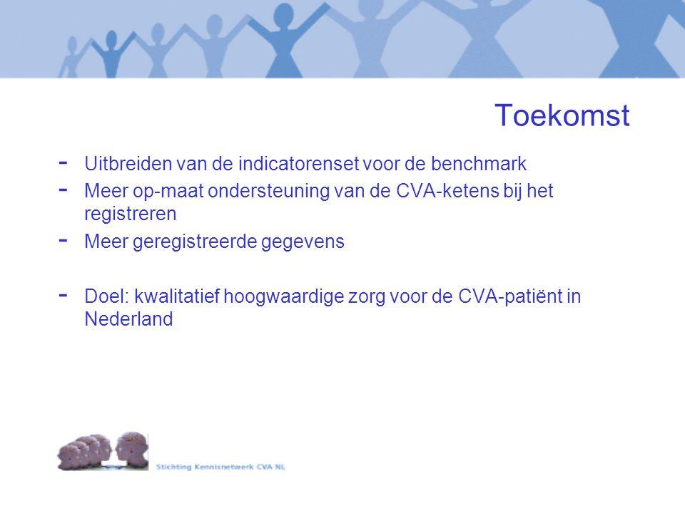 Toekomst - Uitbreiden van de indicatorenset voor de benchmark - Meer op-maat ondersteuning van de CVA-ketens bij het registreren - Meer geregistreerde gegevens - Doel: kwalitatief hoogwaardige zorg voor de CVA-patiënt in Nederland