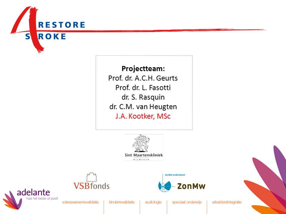 Projectteam: Projectteam: Prof. dr. A.C.H. Geurts Prof. dr. L. Fasotti dr. S. Rasquin dr. C.M. van Heugten J.A. Kootker, MSc