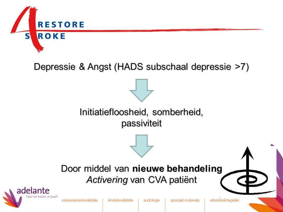 Depressie & Angst (HADS subschaal depressie >7) Initiatiefloosheid, somberheid, passiviteit Door middel van nieuwe behandeling Activering van CVA pati